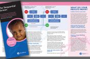 Sequential Brochure (Women's Health-BioReference)