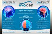 Trade Show (3 side by side) Banner Rollups (Medical Industry-Evogen)